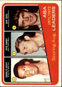 1972-73 Topps #259 Rick Barry/Dan Issel ABA League Leaders New York Nets/Kentucky Colonels