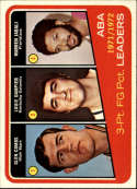 1972-73 Topps #261 Louie Dampier ABA League Leaders Kentucky Colonels