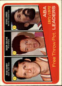 1972-73 Topps #262 Rick Barry/Mack Calvin/Jones ABA League Leaders New York Nets/Carolina Cougars