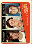 1972-73 Topps #264 Bill Melchionni/Larry Brown/Louie Dampier ABA League Leaders Denver Rockets